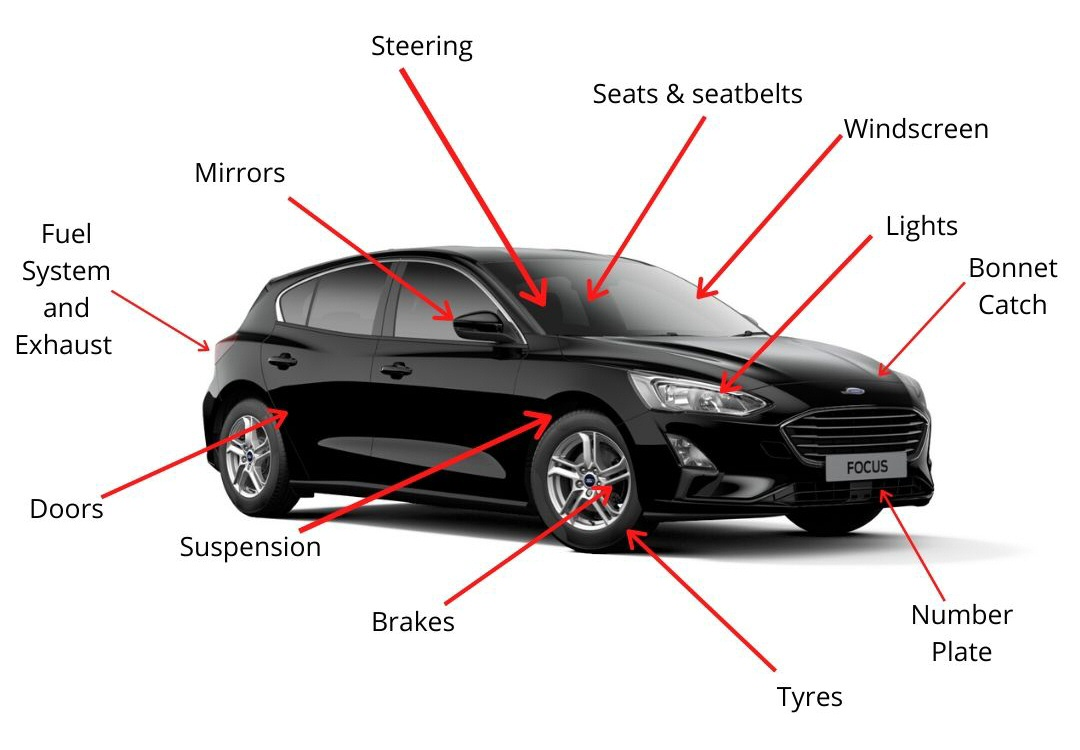 What does a MOT Test check?